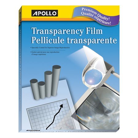 Multi-Purpose Transparency Film